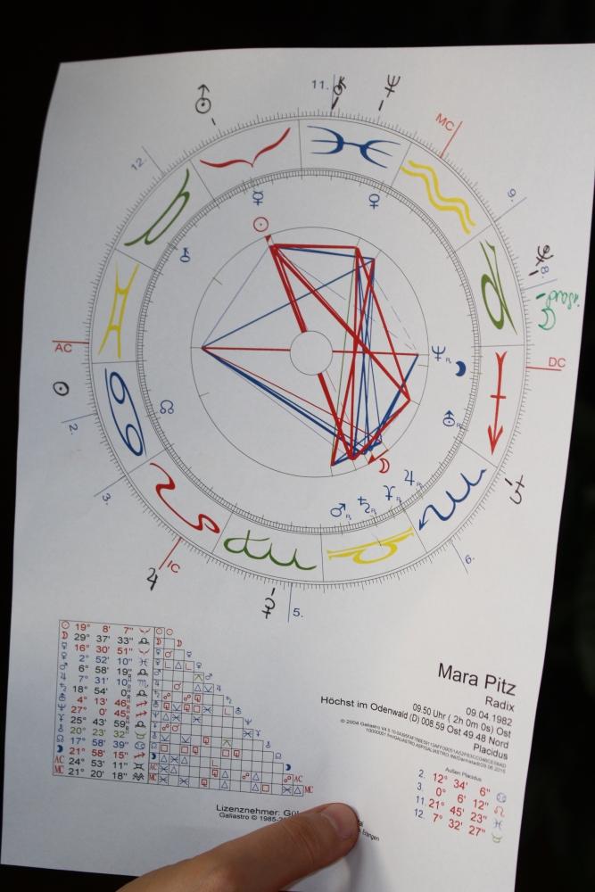Besuch bei der Astrologin oder
